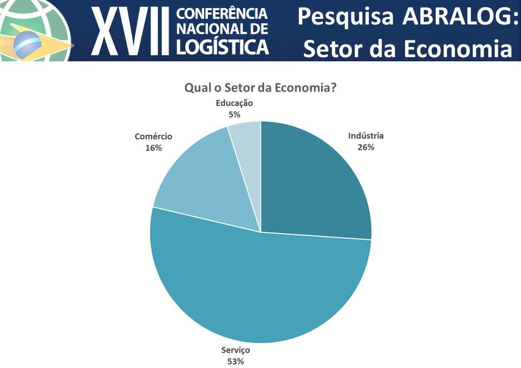 Pesquisa ABRALOG: Setor da Economia