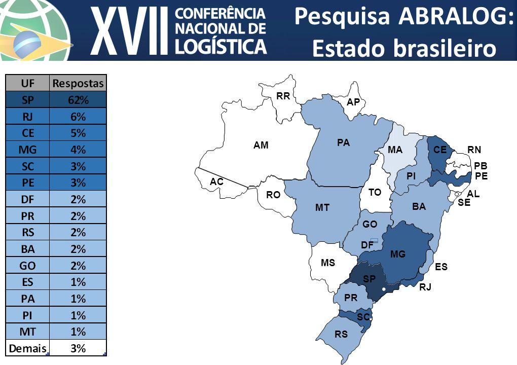 Para participar da Edição 2014 basta se cadastrar no site da ABRALOG: www.abralog.org.brwww.abralog.org.br Para críticas e sugestões : secretaria@abralog.org.brsecretaria@abralog.org.br e/ou contato@abralog.org.brcontato@abralog.org.br Perfil do Profissional de Logística no Brasil – Edição 2014 Pesquisa ABRALOG: