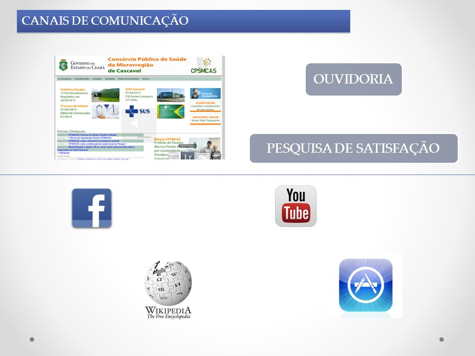 CANAIS DE COMUNICAÇÃO OUVIDORIA PESQUISA DE SATISFAÇÃO