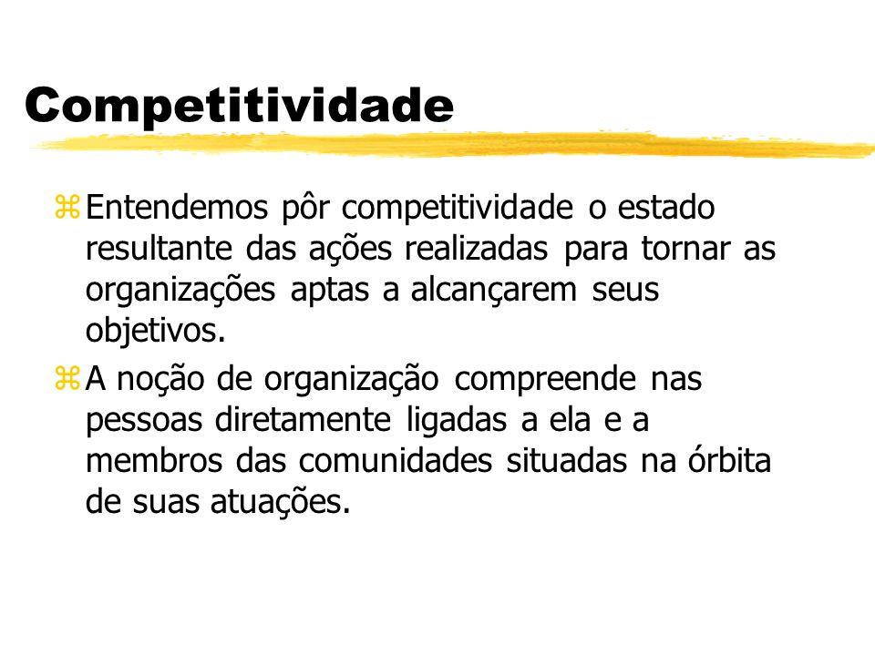 Competitividade zEntendemos pôr competitividade o estado resultante das ações realizadas para tornar as organizações aptas a alcançarem seus objetivos