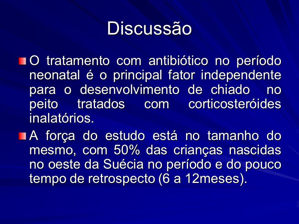 Discussão O tratamento com antibiótico no período neonatal é o principal fator independente para o desenvolvimento de chiado no peito tratados com cor