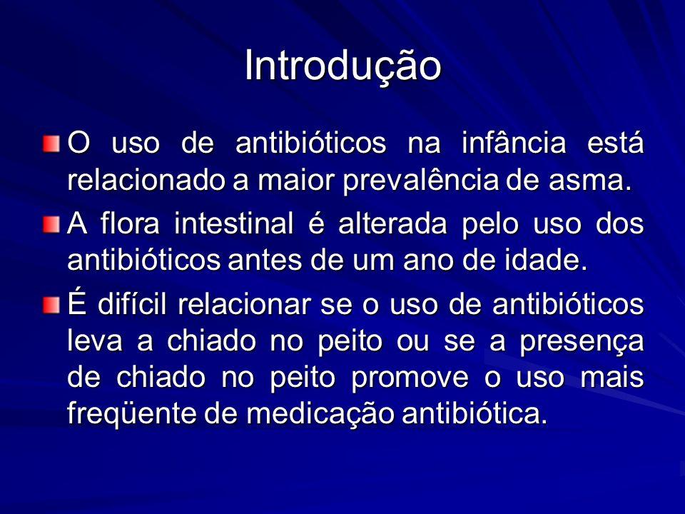 Introdução O uso de antibióticos na infância está relacionado a maior prevalência de asma. A flora intestinal é alterada pelo uso dos antibióticos ant