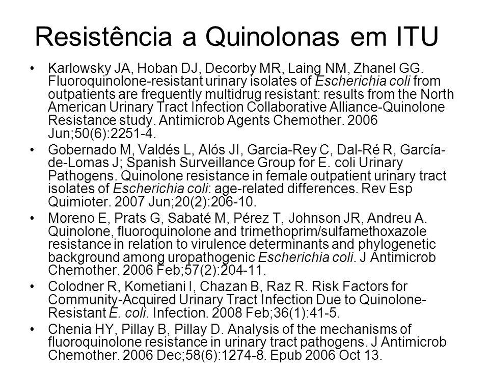 Resistência a Quinolonas em ITU Karlowsky JA, Hoban DJ, Decorby MR, Laing NM, Zhanel GG. Fluoroquinolone-resistant urinary isolates of Escherichia col