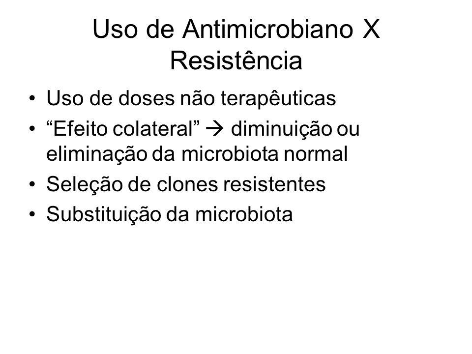 Uso de Antimicrobiano X Resistência Uso de doses não terapêuticas Efeito colateral diminuição ou eliminação da microbiota normal Seleção de clones res