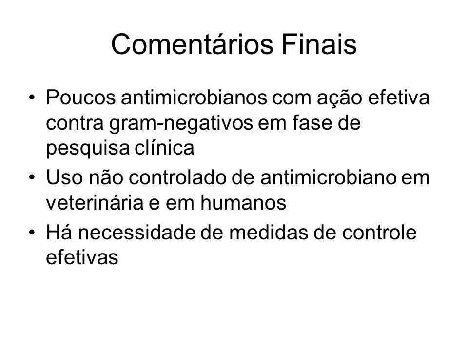 Comentários Finais Poucos antimicrobianos com ação efetiva contra gram-negativos em fase de pesquisa clínica Uso não controlado de antimicrobiano em v