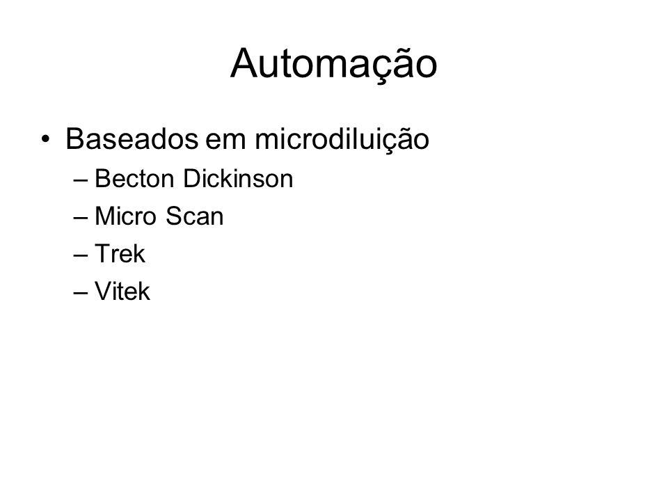 Automação Baseados em microdiluição –Becton Dickinson –Micro Scan –Trek –Vitek
