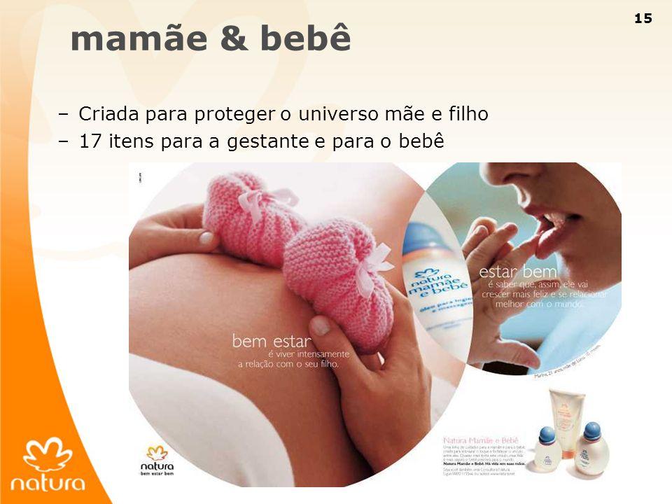15 –Criada para proteger o universo mãe e filho –17 itens para a gestante e para o bebê mamãe & bebê