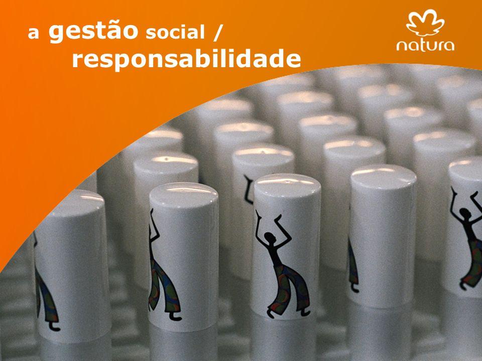 22 a gestão social / responsabilidade