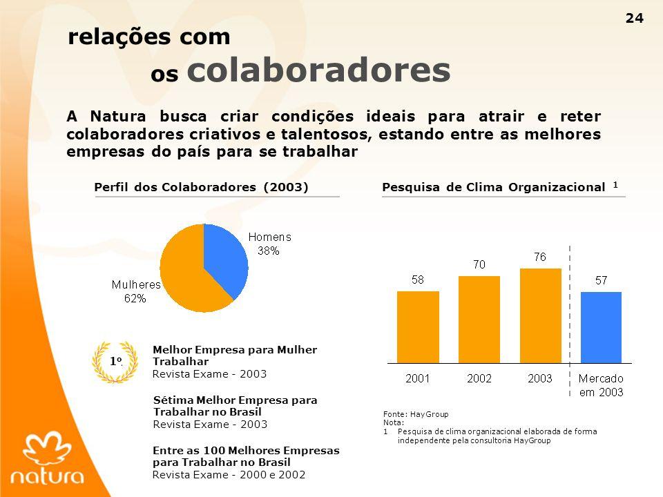 24 A Natura busca criar condições ideais para atrair e reter colaboradores criativos e talentosos, estando entre as melhores empresas do país para se