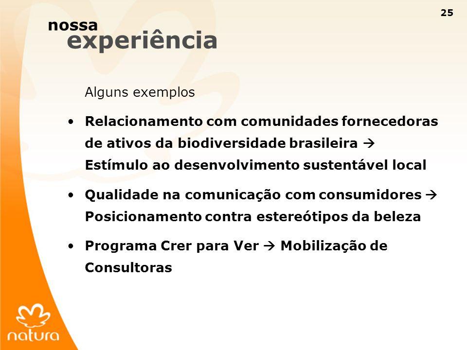 25 Alguns exemplos Relacionamento com comunidades fornecedoras de ativos da biodiversidade brasileira Estímulo ao desenvolvimento sustentável local Qu