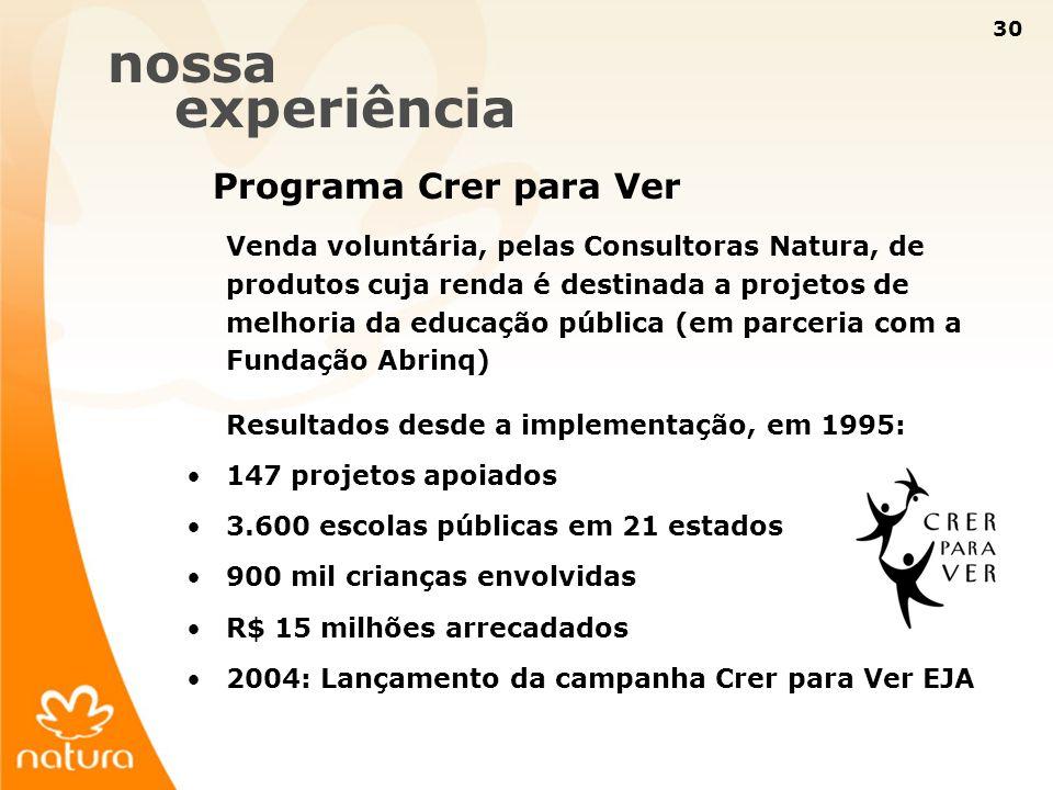 30 Venda voluntária, pelas Consultoras Natura, de produtos cuja renda é destinada a projetos de melhoria da educação pública (em parceria com a Fundaç
