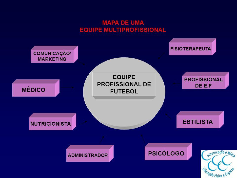 EQUIPE PROFISSIONAL DE FUTEBOL MAPA DE UMA EQUIPE MULTIPROFISSIONAL FISIOTERAPEUTA MÉDICO PROFISSIONAL DE E.F ESTILISTA PSICÓLOGO ADMINISTRADOR NUTRIC