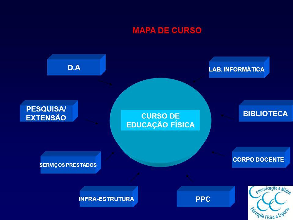 CURSO DE EDUCAÇÃO FÍSICA D.A LAB. INFORMÁTICA BIBLIOTECA CORPO DOCENTE PPC INFRA-ESTRUTURA SERVIÇOS PRESTADOS PESQUISA/ EXTENSÃO MAPA DE CURSO