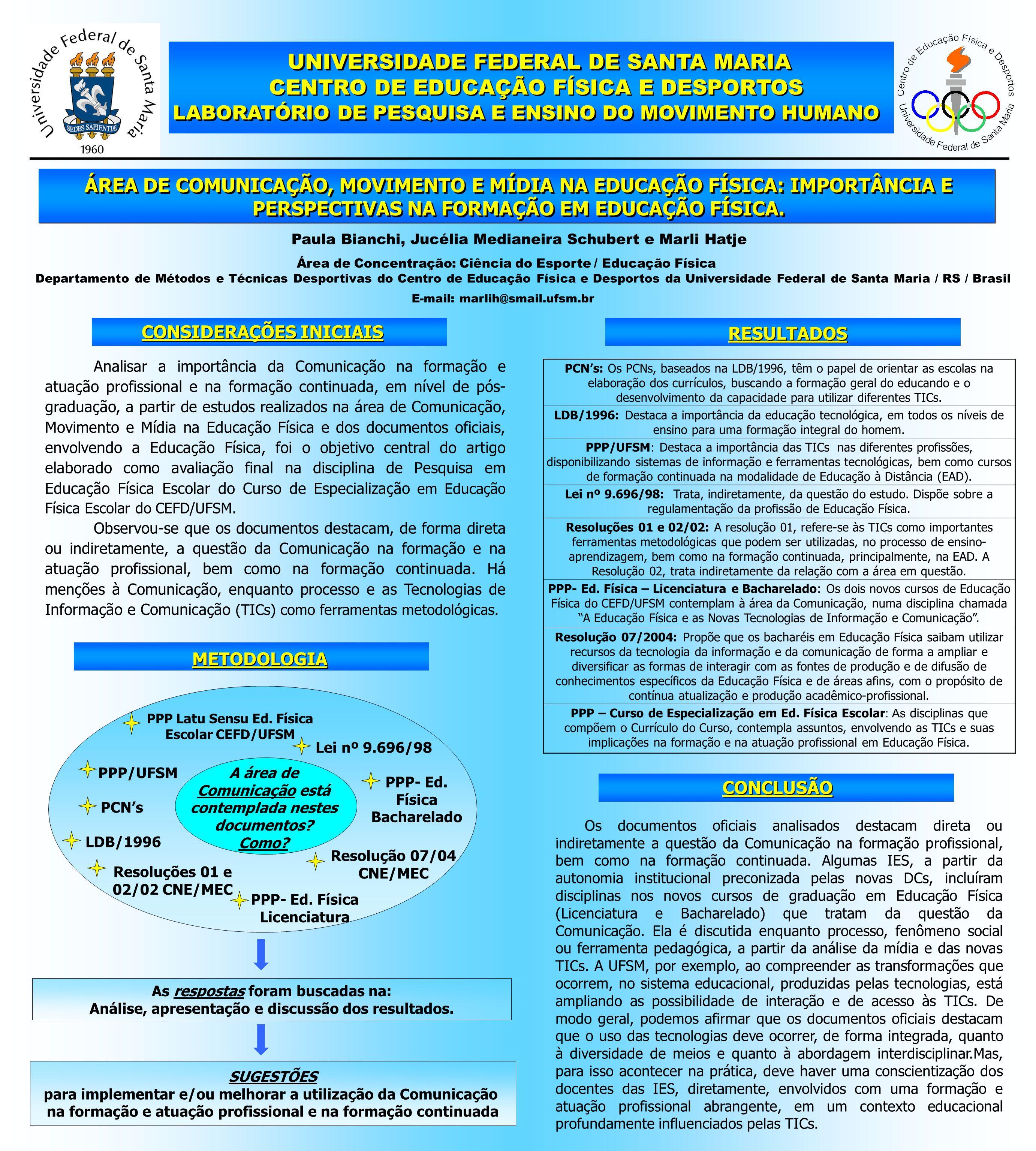 UNIVERSIDADE FEDERAL DE SANTA MARIA CENTRO DE EDUCAÇÃO FÍSICA E DESPORTOS LABORATÓRIO DE PESQUISA E ENSINO DO MOVIMENTO HUMANO CONSIDERAÇÕES INICIAIS METODOLOGIA ÁREA DE COMUNICAÇÃO, MOVIMENTO E MÍDIA NA EDUCAÇÃO FÍSICA: IMPORTÂNCIA E PERSPECTIVAS NA FORMAÇÃO EM EDUCAÇÃO FÍSICA.