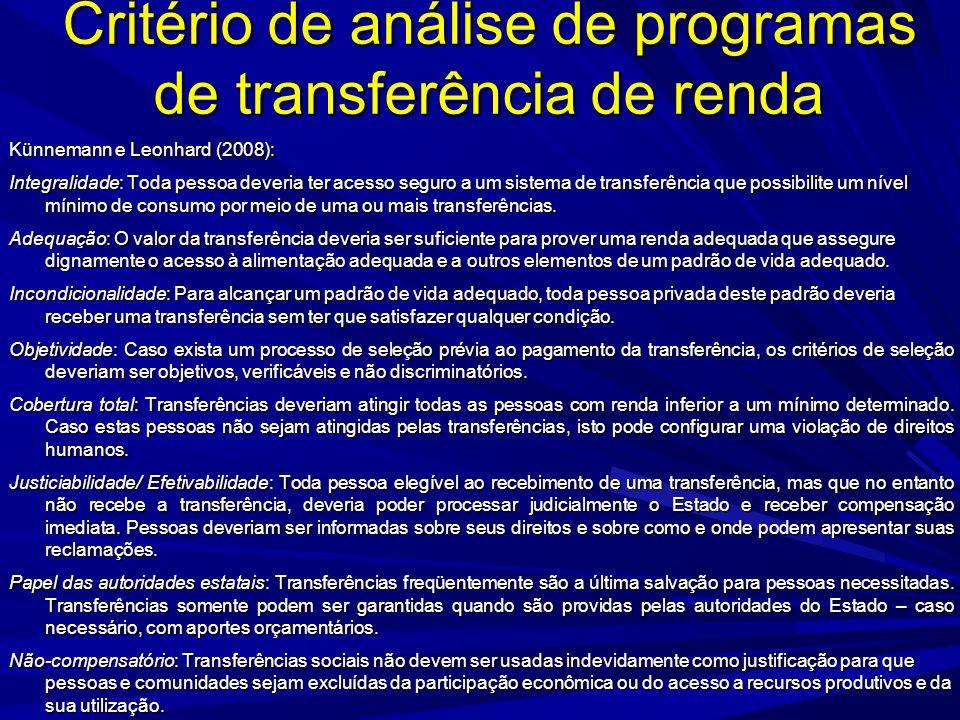 Critério de análise de programas de transferência de renda Künnemann e Leonhard (2008): Integralidade: Toda pessoa deveria ter acesso seguro a um sistema de transferência que possibilite um nível mínimo de consumo por meio de uma ou mais transferências.