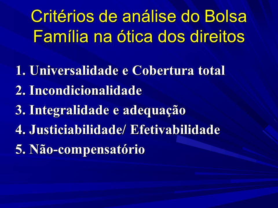 Estados Total de Famílias Cadastradas - Perfil Bolsa Família (renda per capita mensal de até R$ 140,00) em 30/4/2010 Número de Famílias Beneficiárias do Programa Bolsa Família em 05/2010 Diferença entre famílias cadastradas que se enquadram nos critérios de elegibilidade do Programa e que não são beneficiadas Percentual de famílias que se enquadram nos critérios de elegibilidade do Programa, atendidas pelo Programa Acre84.21359.51924.69470,68% Alagoas465.891403.64762.24486,64% Amazonas332.102274.26357.83982,58% Amapá68.22645.25922.96766,34% Bahia1.962.4201.638.453323.96783,49% Ceará1.167.743999.602168.14185,60% Distrito Federal123.78377.68346.10062,76% Espírito Santo249.548182.37167.17773,08% Goiás414.366308.124106.24274,36% Maranhão1.021.259872.114149.14585,40% Minas Gerais1.510.9141.123.657387.25774,35% Mato Grosso do Sul 161.338122.31539.02375,81% Mato Grosso217.088165.88051.20876,41%