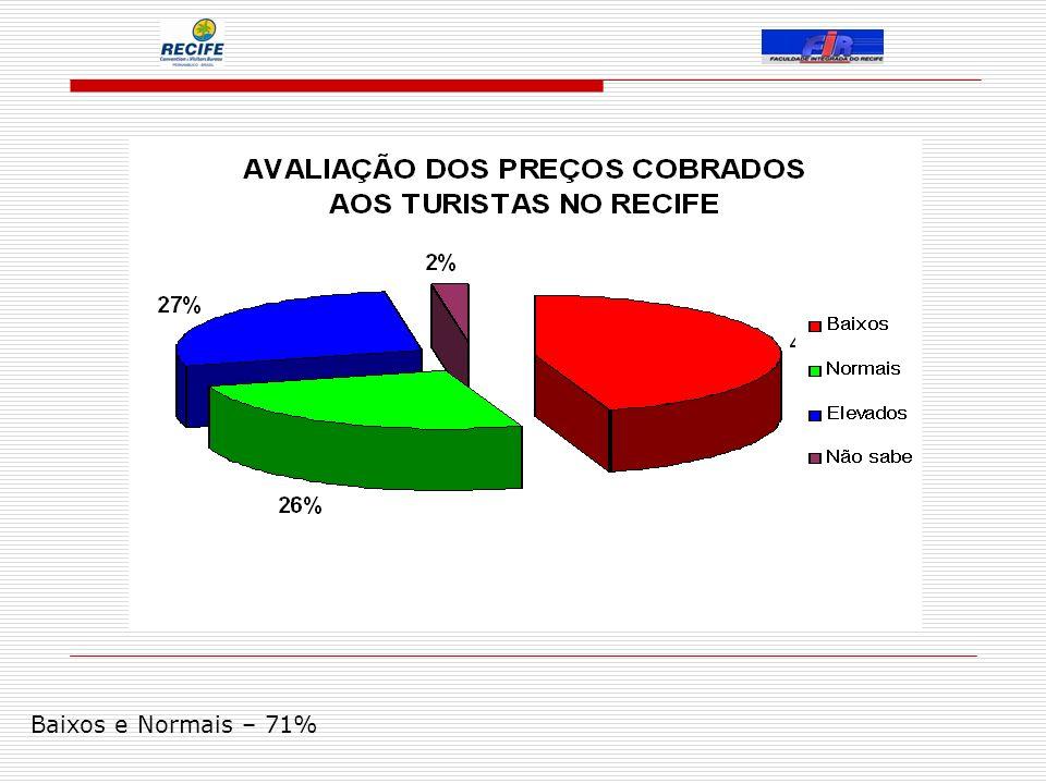 Baixos e Normais – 71%