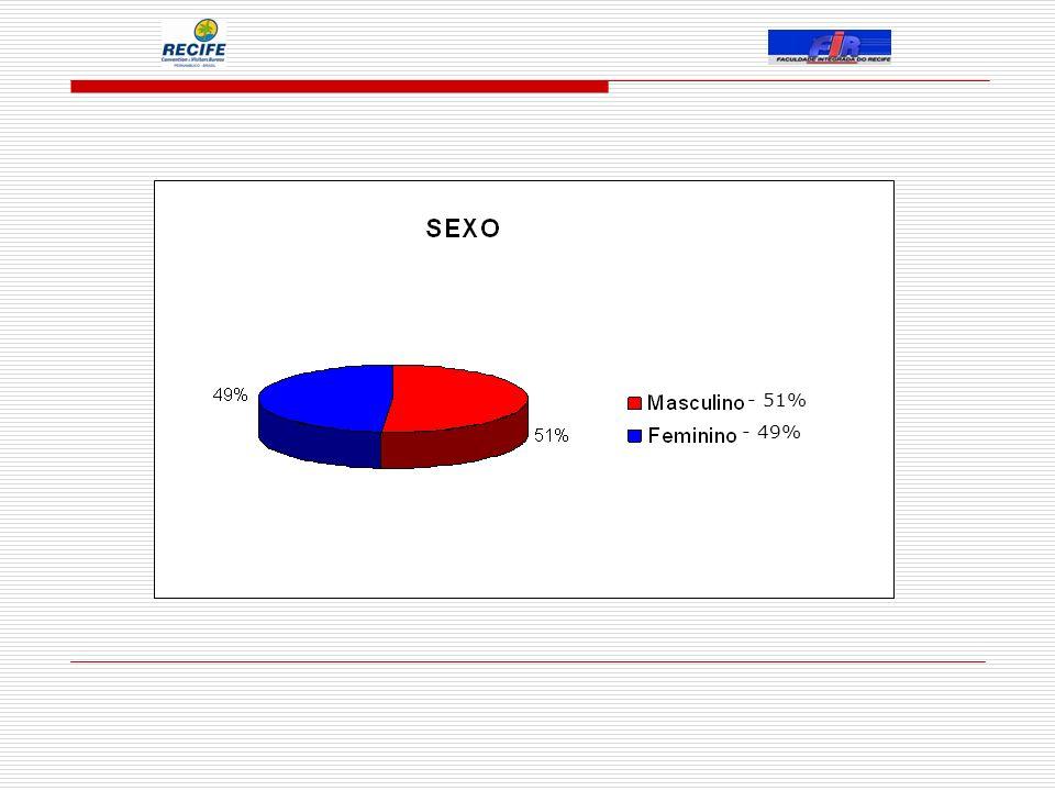 - 51% - 49%