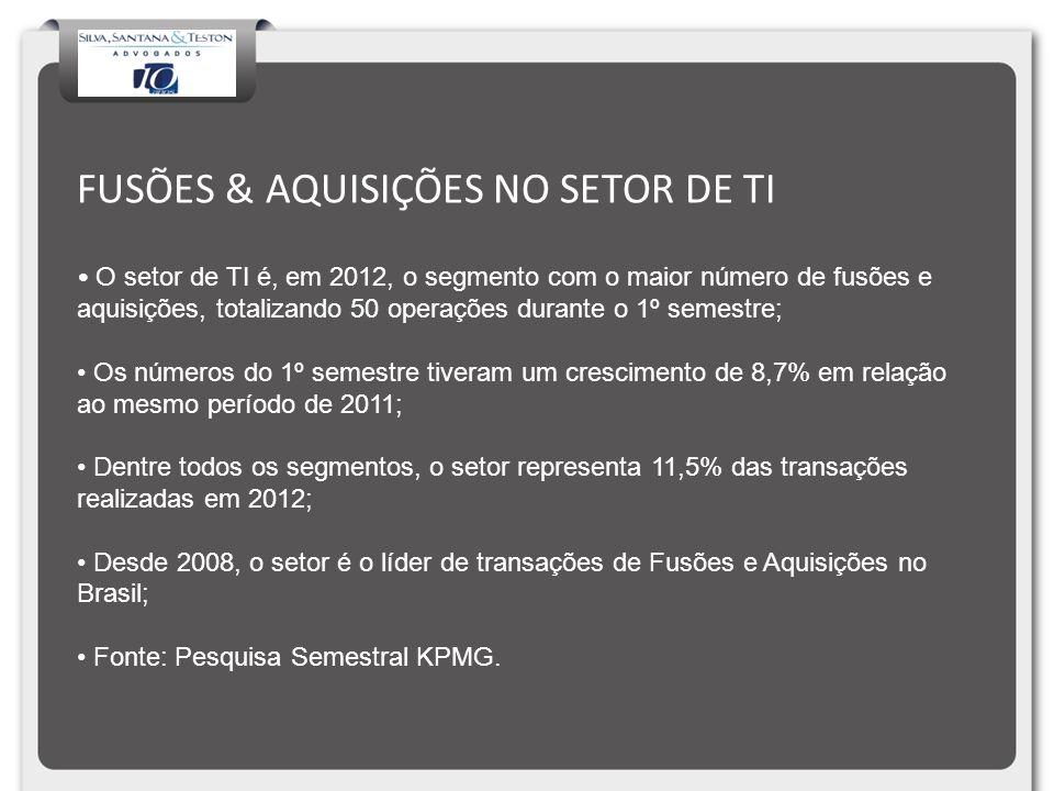 FUSÕES & AQUISIÇÕES NO SETOR DE TI O setor de TI é, em 2012, o segmento com o maior número de fusões e aquisições, totalizando 50 operações durante o