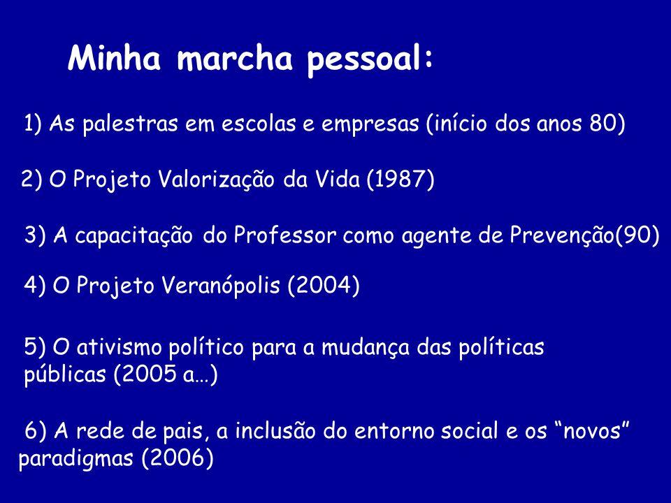 Minha marcha pessoal: 1) As palestras em escolas e empresas (início dos anos 80) 2) O Projeto Valorização da Vida (1987) 3) A capacitação do Professor