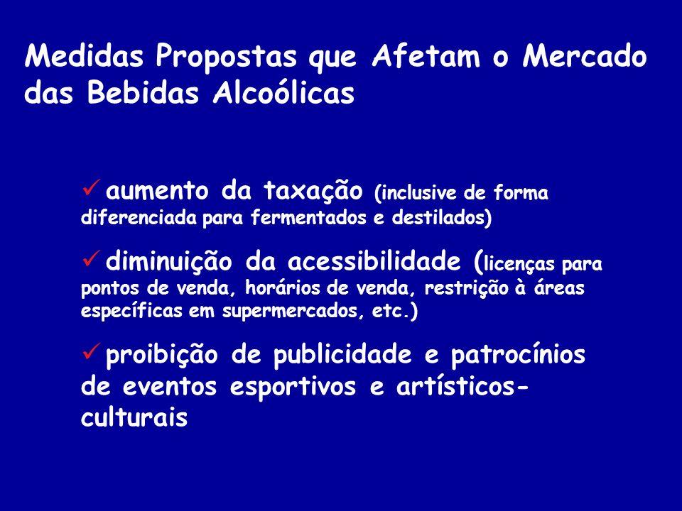 Medidas Propostas que Afetam o Mercado das Bebidas Alcoólicas aumento da taxação (inclusive de forma diferenciada para fermentados e destilados) dimin