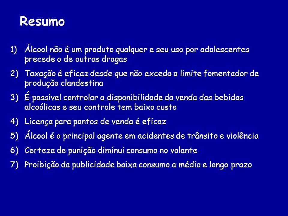 Resumo 1)Álcool não é um produto qualquer e seu uso por adolescentes precede o de outras drogas 2)Taxação é eficaz desde que não exceda o limite fomen