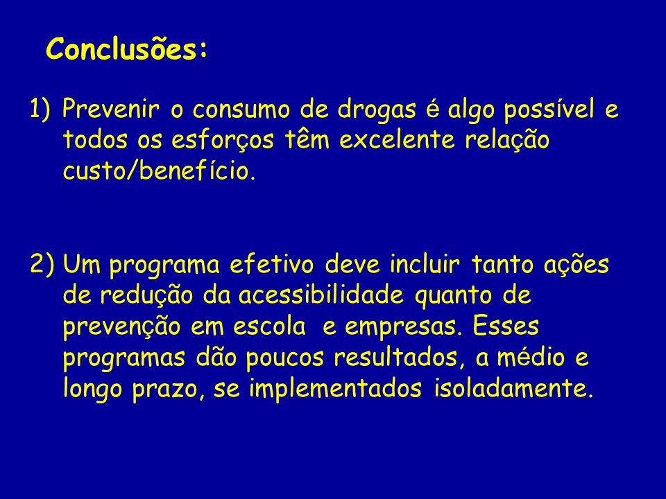 Conclusões: 1)Prevenir o consumo de drogas é algo poss í vel e todos os esfor ç os têm excelente rela ç ão custo/benef í cio. 2) Um programa efetivo d