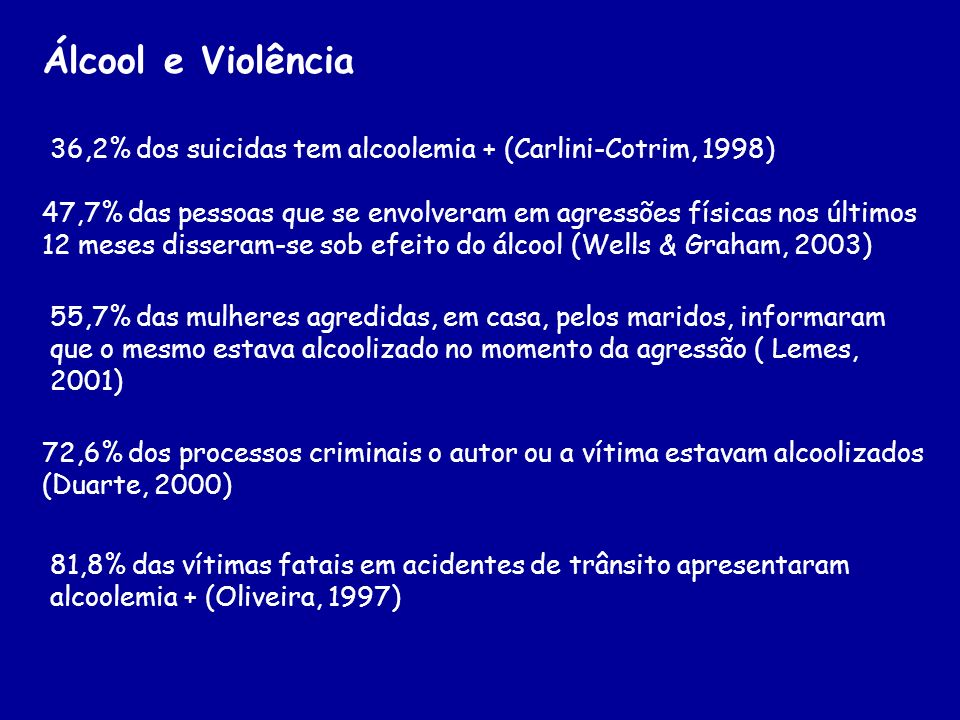 Principais Metas 1.Afetar o mercado do álcool 2. O nível e os padrões de consumo 3.
