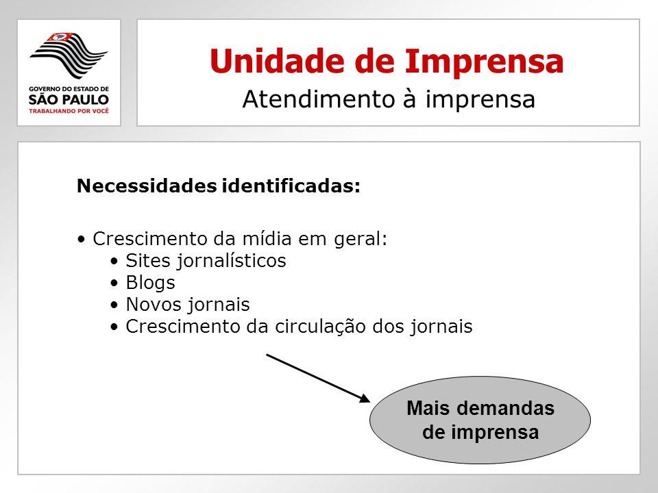 Necessidades identificadas: Crescimento da mídia em geral: Sites jornalísticos Blogs Novos jornais Crescimento da circulação dos jornais Unidade de Imprensa Atendimento à imprensa Mais demandas de imprensa