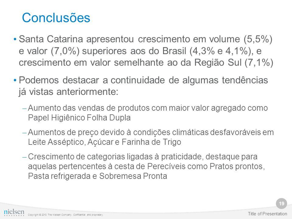 19 Copyright © 2010 The Nielsen Company. Confidential and proprietary. Title of Presentation Conclusões Santa Catarina apresentou crescimento em volum