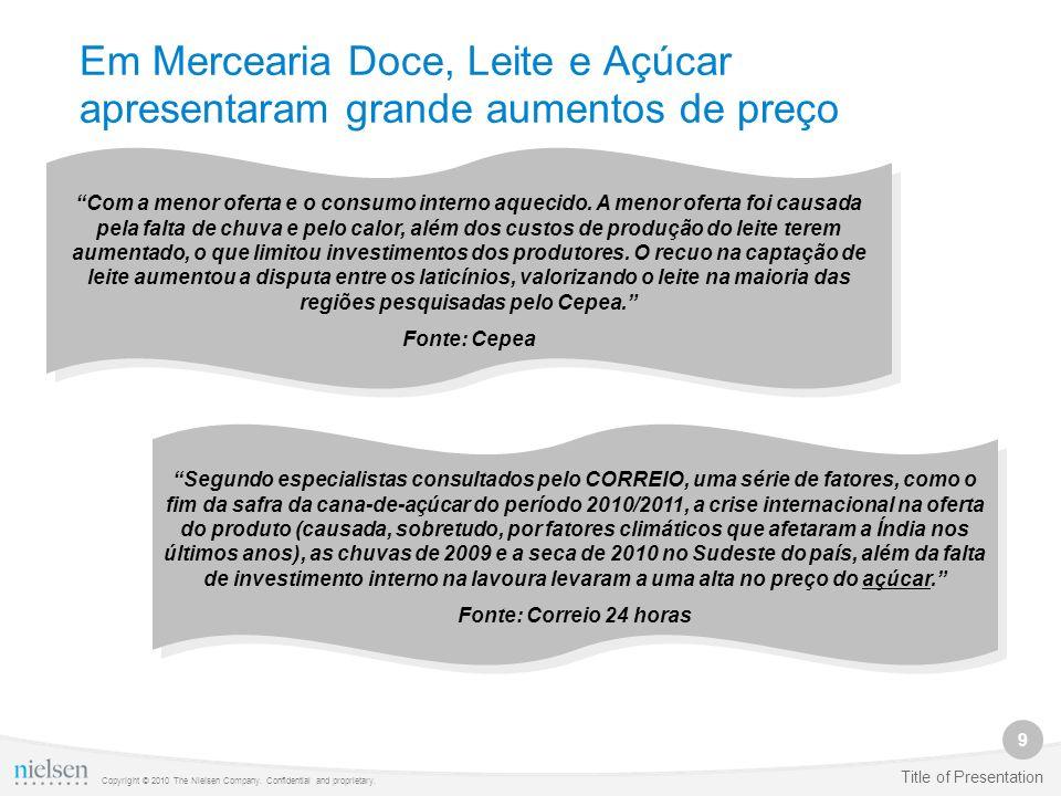 9 Copyright © 2010 The Nielsen Company. Confidential and proprietary. Title of Presentation Em Mercearia Doce, Leite e Açúcar apresentaram grande aume