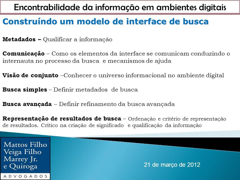 Encontrabilidade da informação em ambientes digitais 21 de março de 2012 Construíndo um modelo de interface de busca Construíndo um modelo de interfac