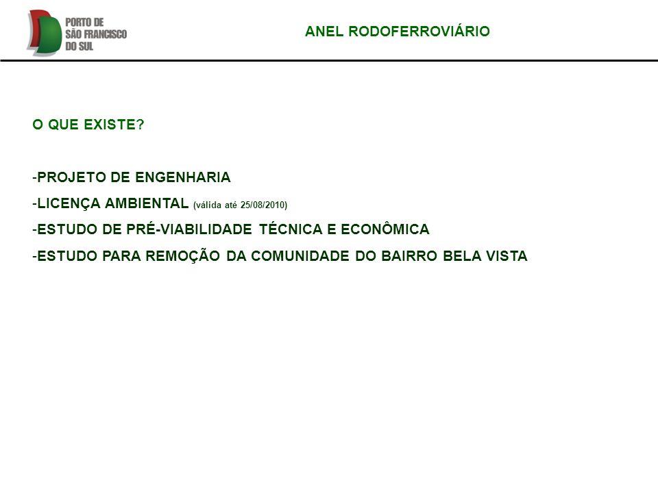 ANEL RODOFERROVIÁRIO O QUE EXISTE? -PROJETO DE ENGENHARIA -LICENÇA AMBIENTAL (válida até 25/08/2010) -ESTUDO DE PRÉ-VIABILIDADE TÉCNICA E ECONÔMICA -E