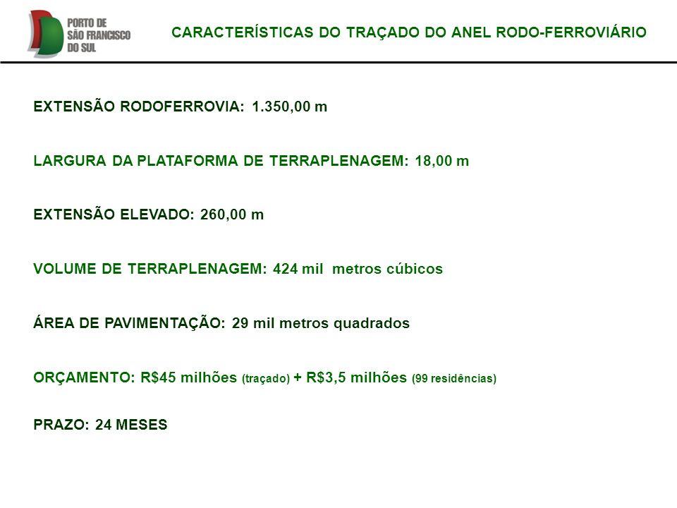 CARACTERÍSTICAS DO TRAÇADO DO ANEL RODO-FERROVIÁRIO EXTENSÃO RODOFERROVIA: 1.350,00 m LARGURA DA PLATAFORMA DE TERRAPLENAGEM: 18,00 m EXTENSÃO ELEVADO