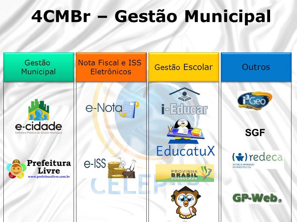 4CMBr – Gestão Municipal Gestão Municipal Gestão Municipal Nota Fiscal e ISS Eletrônicos Nota Fiscal e ISS Eletrônicos Gestão Escolar Outros SGF