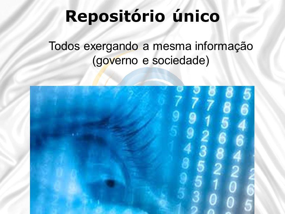 Todos exergando a mesma informação (governo e sociedade) Repositório único