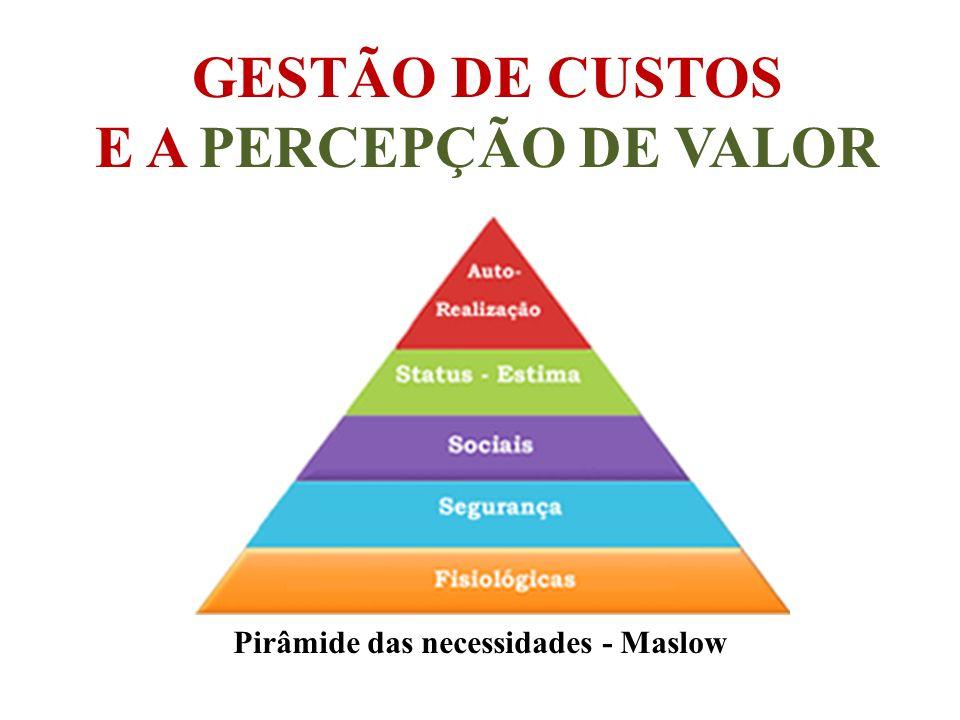 Pirâmide das necessidades - Maslow GESTÃO DE CUSTOS E A PERCEPÇÃO DE VALOR