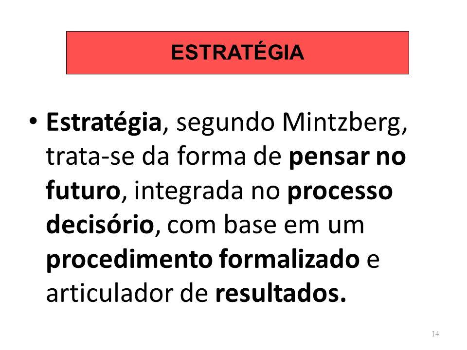 14 ESTRATÉGIA Estratégia, segundo Mintzberg, trata-se da forma de pensar no futuro, integrada no processo decisório, com base em um procedimento formalizado e articulador de resultados.