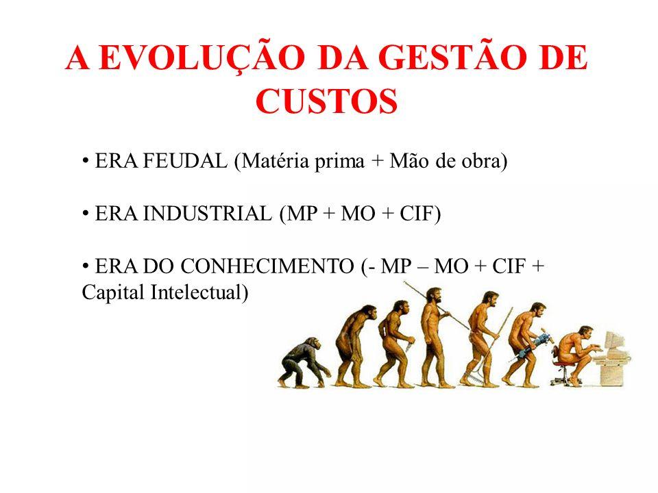 A EVOLUÇÃO DA GESTÃO DE CUSTOS ERA FEUDAL (Matéria prima + Mão de obra) ERA INDUSTRIAL (MP + MO + CIF) ERA DO CONHECIMENTO (- MP – MO + CIF + Capital Intelectual)