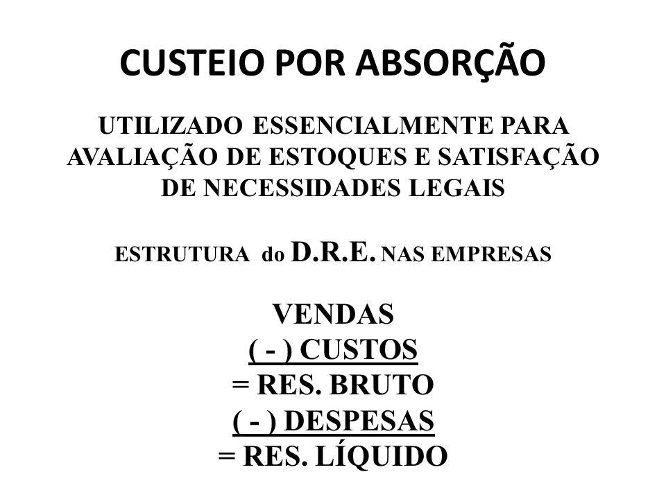 CUSTEIO POR ABSORÇÃO UTILIZADO ESSENCIALMENTE PARA AVALIAÇÃO DE ESTOQUES E SATISFAÇÃO DE NECESSIDADES LEGAIS ESTRUTURA do D.R.E.