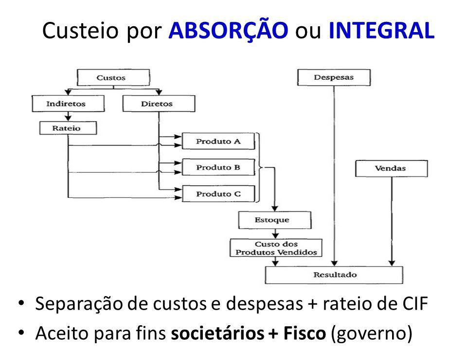 Custeio por ABSORÇÃO ou INTEGRAL Separação de custos e despesas + rateio de CIF Aceito para fins societários + Fisco (governo)