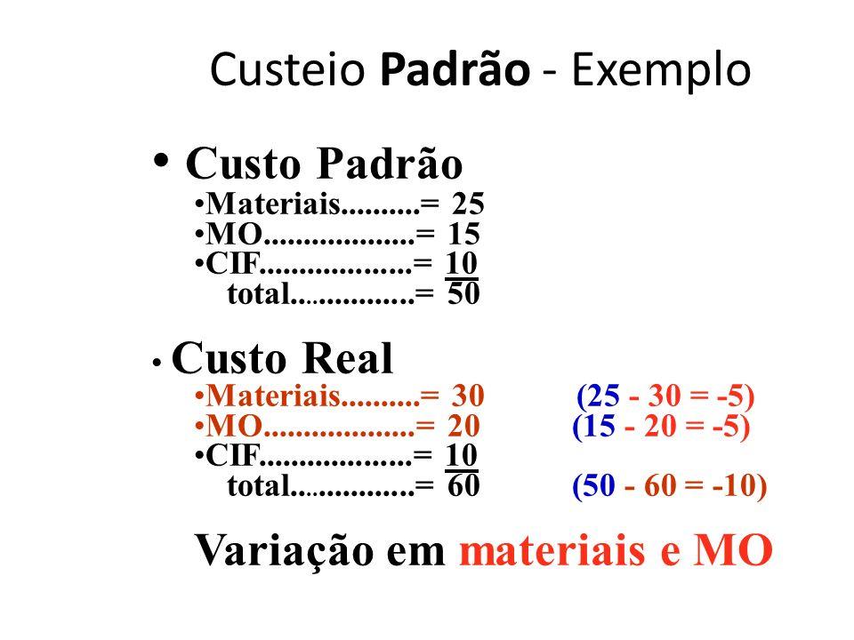 Custeio Padrão - Exemplo Custo Padrão Materiais..........= 25 MO...................= 15 CIF...................= 10 total................= 50 Custo Real Materiais..........= 30 (25 - 30 = -5) MO...................= 20 (15 - 20 = -5) CIF...................= 10 total................= 60 (50 - 60 = -10) Variação em materiais e MO