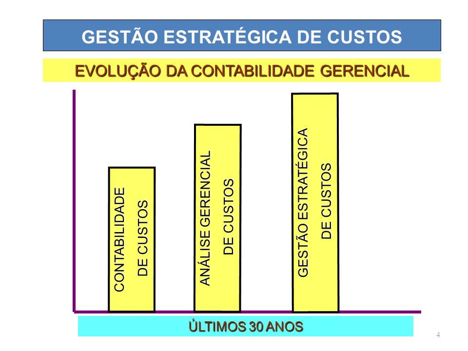 4 GESTÃO ESTRATÉGICA DE CUSTOS EVOLUÇÃO DA CONTABILIDADE GERENCIAL CONTABILIDADE DE CUSTOS DE CUSTOS ANÁLISE GERENCIAL DE CUSTOS DE CUSTOS GESTÃO ESTRATÉGICA DE CUSTOS DE CUSTOS ÚLTIMOS 30 ANOS