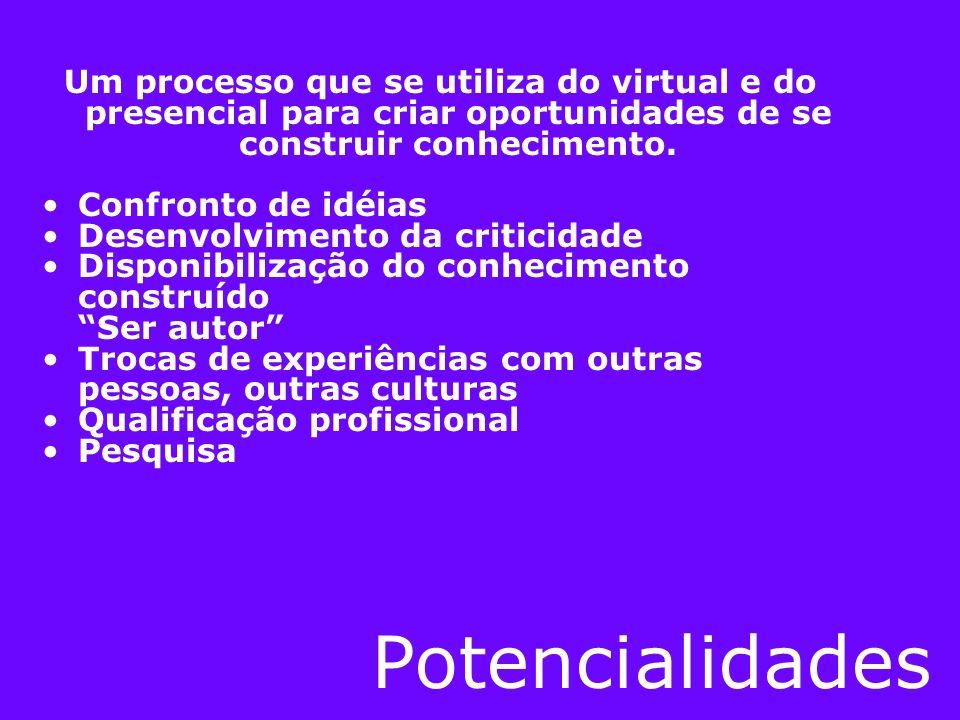 Potencialidades Um processo que se utiliza do virtual e do presencial para criar oportunidades de se construir conhecimento. Confronto de idéias Desen