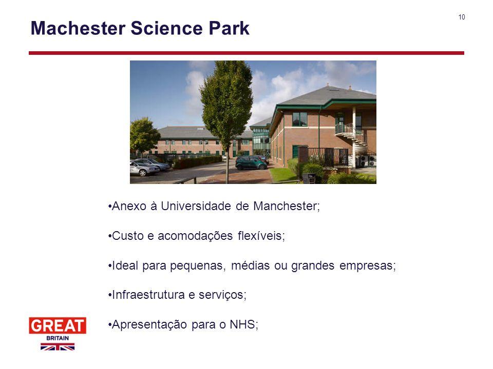 10 Machester Science Park Anexo à Universidade de Manchester; Custo e acomodações flexíveis; Ideal para pequenas, médias ou grandes empresas; Infraest