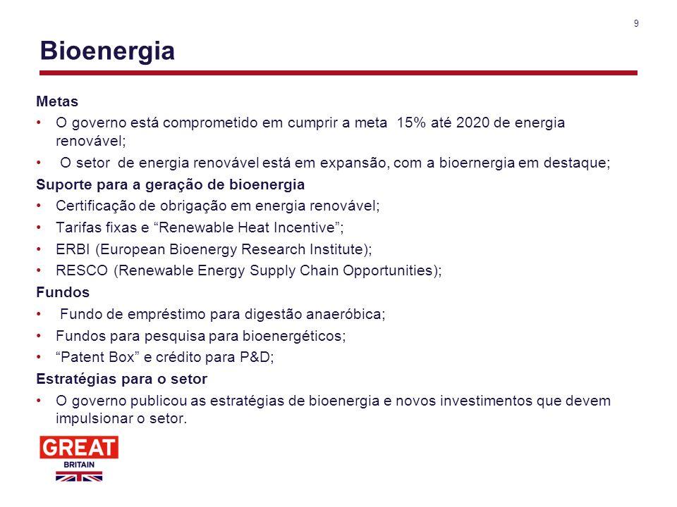 Bioenergia Metas O governo está comprometido em cumprir a meta 15% até 2020 de energia renovável; O setor de energia renovável está em expansão, com a