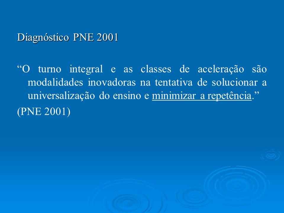 Diagnóstico PNE 2001 O turno integral e as classes de aceleração são modalidades inovadoras na tentativa de solucionar a universalização do ensino e m