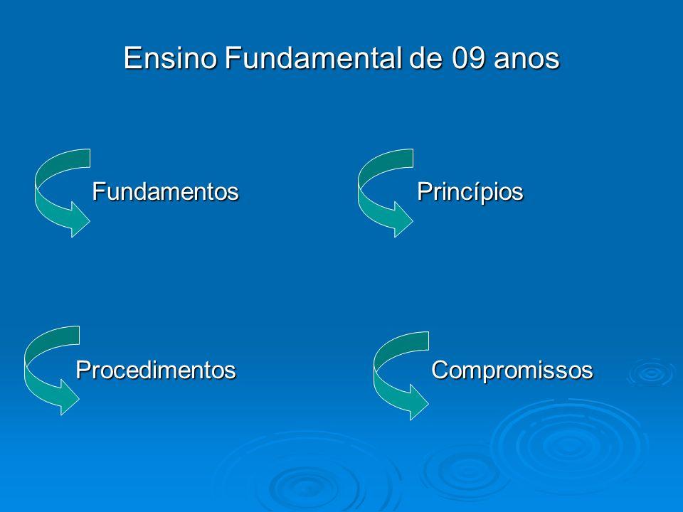 Ensino Fundamental de 09 anos Fundamentos Princípios Fundamentos Princípios Procedimentos Compromissos Procedimentos Compromissos