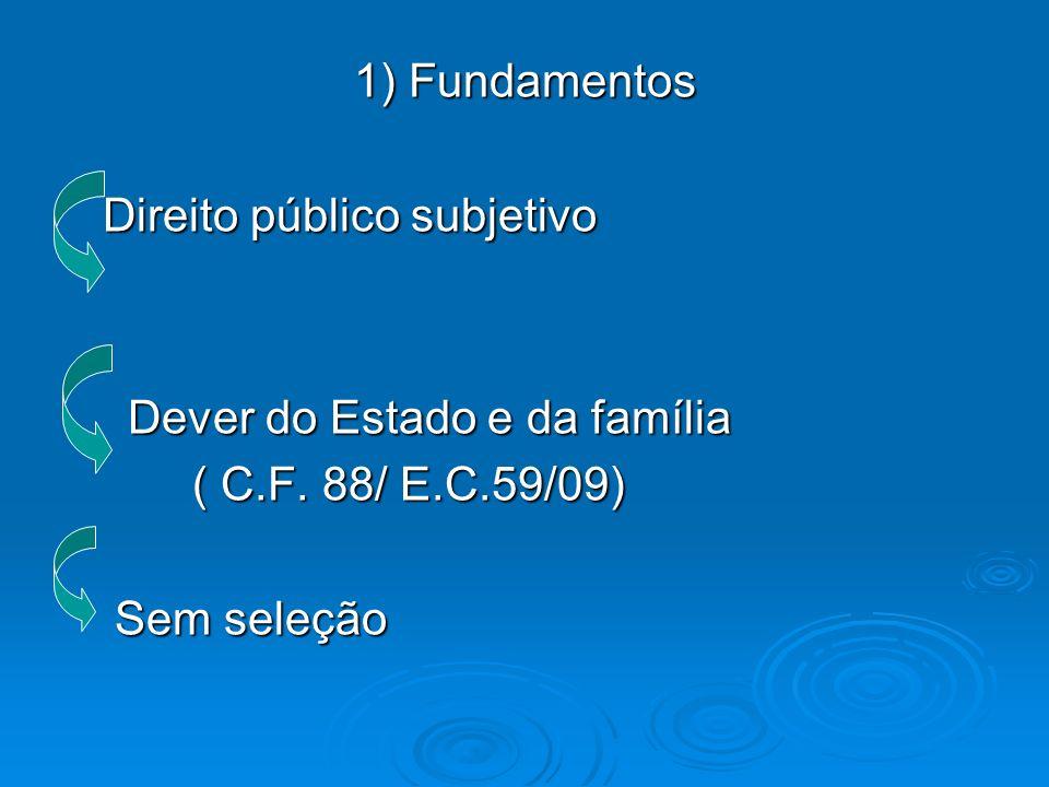 1) Fundamentos Direito público subjetivo Dever do Estado e da família Dever do Estado e da família ( C.F. 88/ E.C.59/09) ( C.F. 88/ E.C.59/09) Sem sel