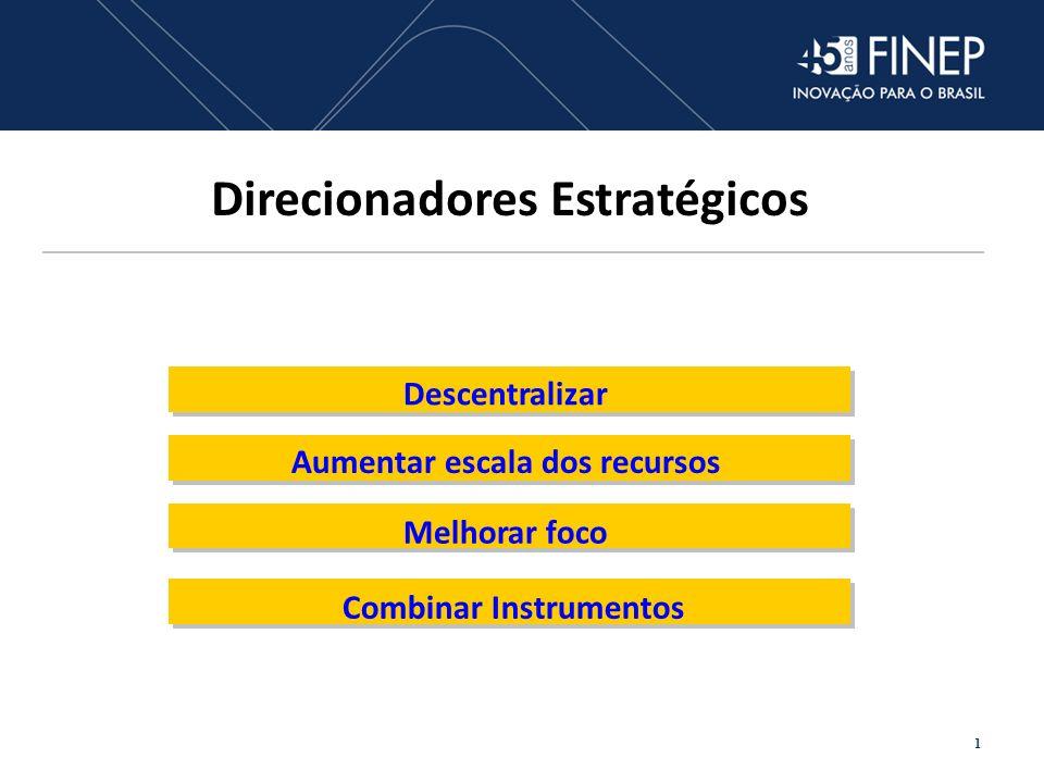 Direcionadores Estratégicos Aumentar escala dos recursos Melhorar foco Combinar Instrumentos Descentralizar 1